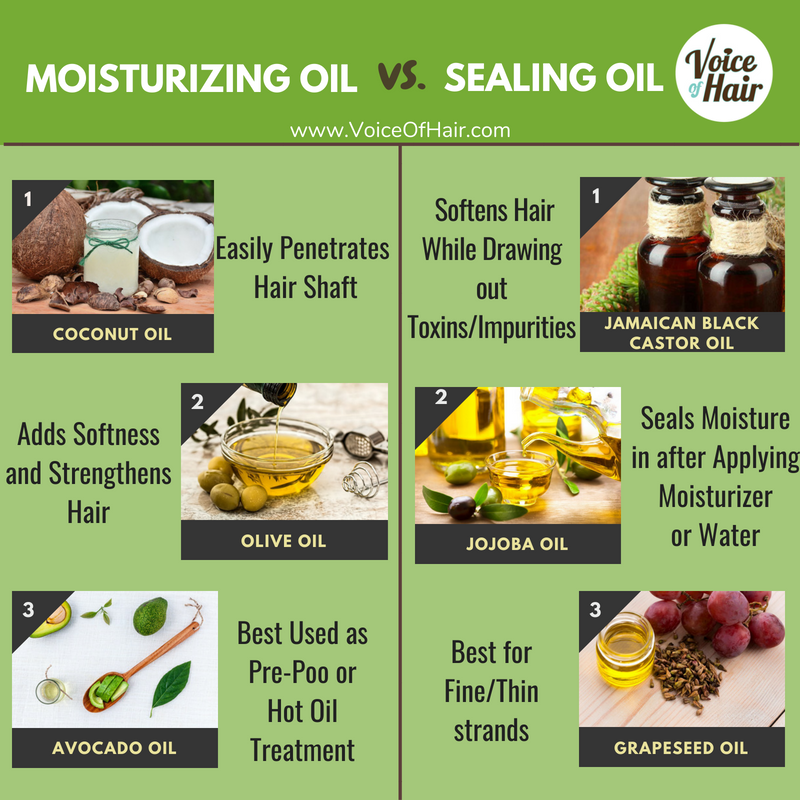 Moisturizing v. Sealing Oils