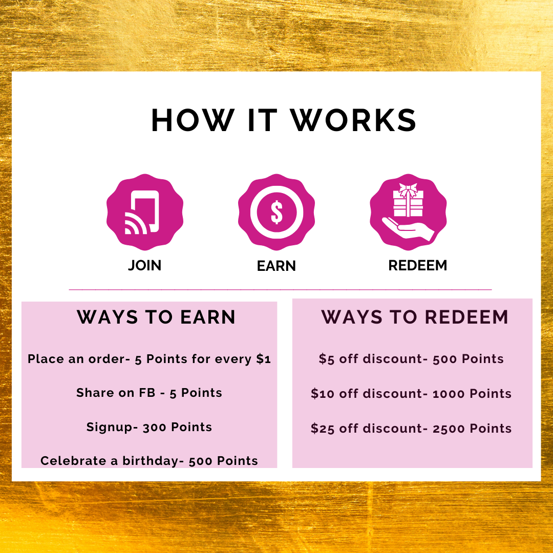 How the VoiceOfHair Loyalty Rewards Program Work